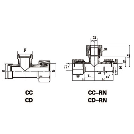 CC/CD/CC-RN/CD-RN